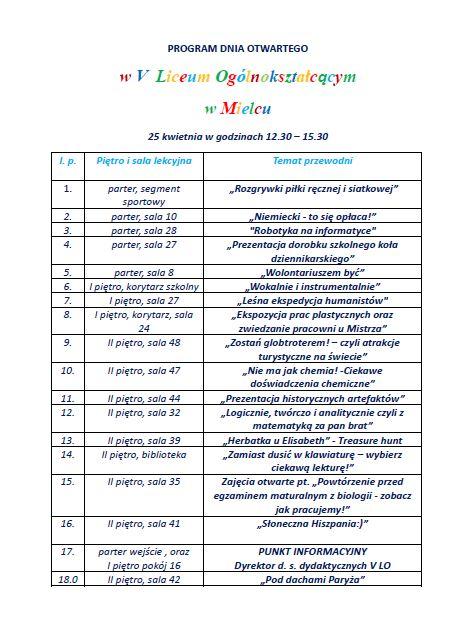 Program dnia otwartego VLO